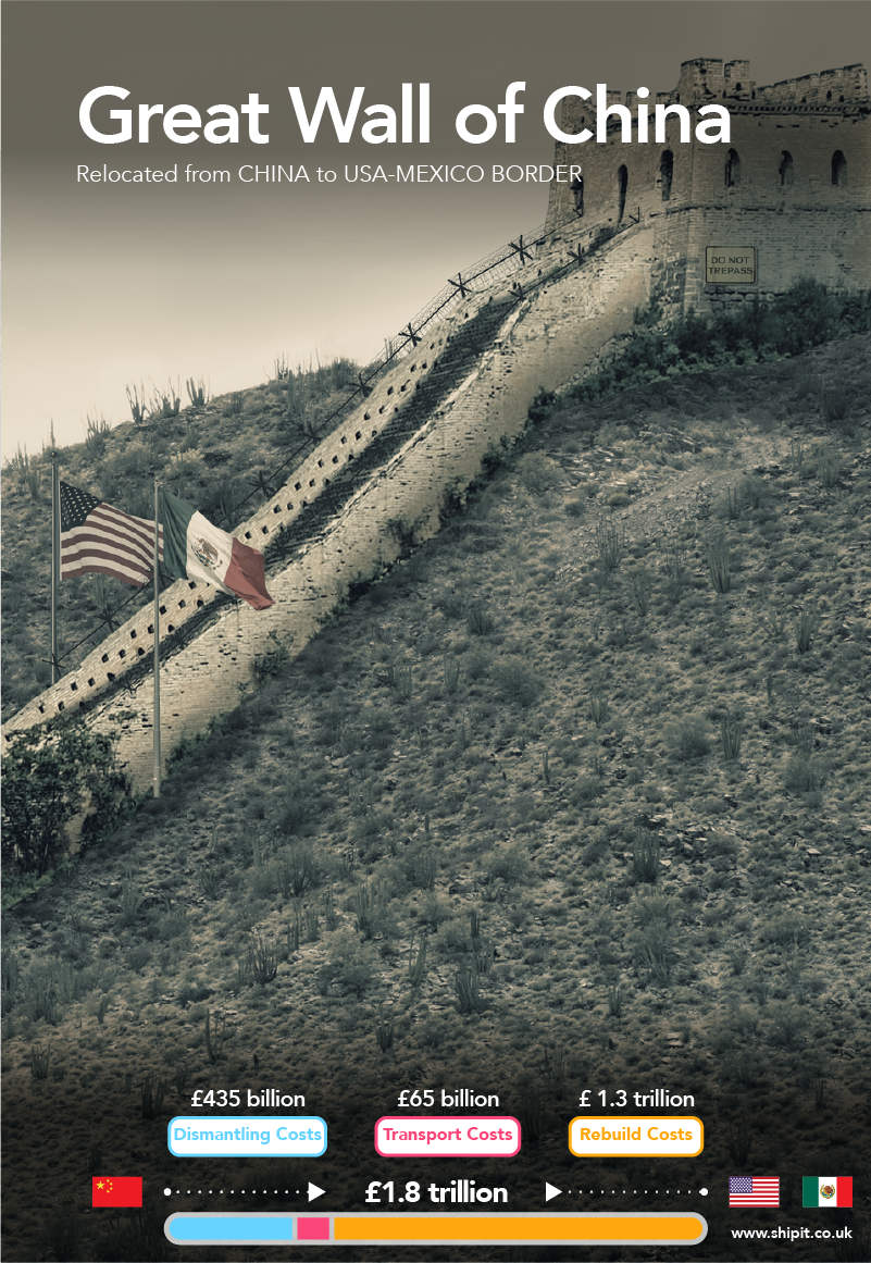 Great Wall of China relocated to USA-Mexico border