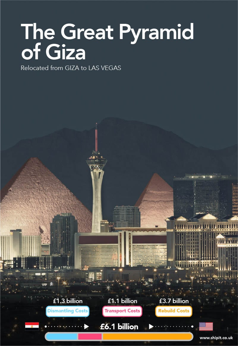 The Great Pyramid of Giza relocated to Las Vegas